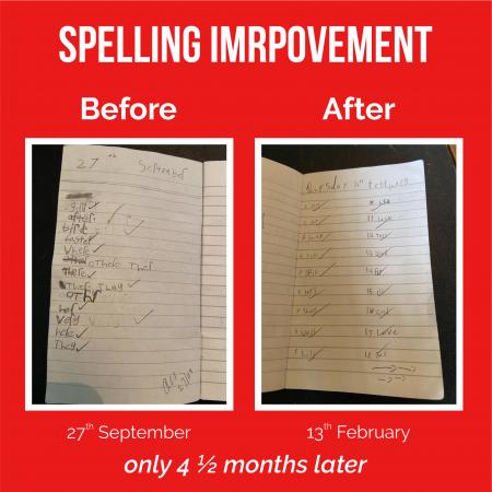 Improve Spelling